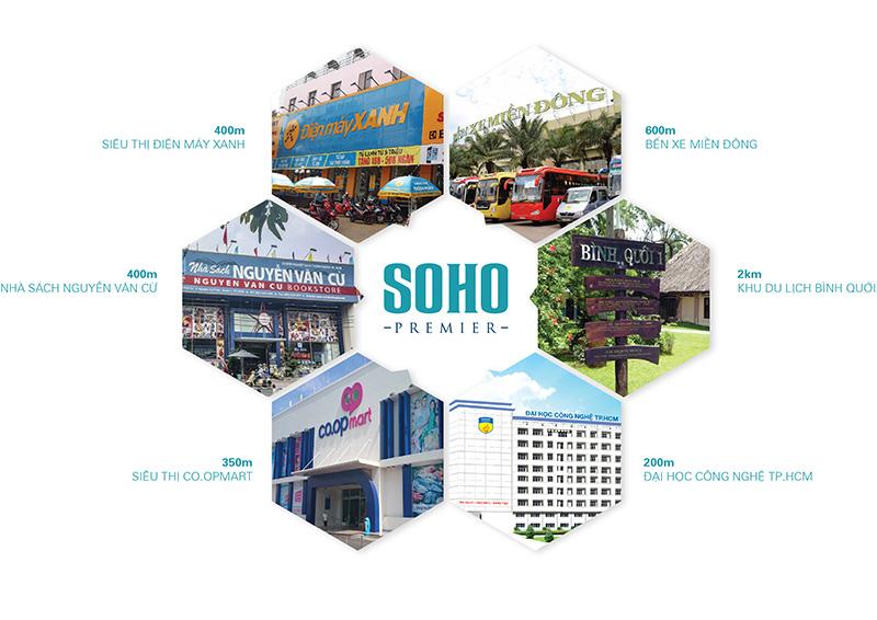 Liên kết vùng dự án Soho Premier