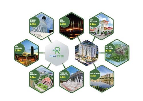 Riva Park - Chương trình tri ân khách hàng 2