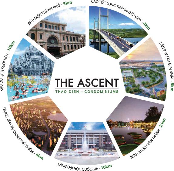 Liên kết vùng The Ascent
